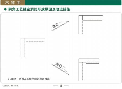 木饰面结构图 - 产品工艺